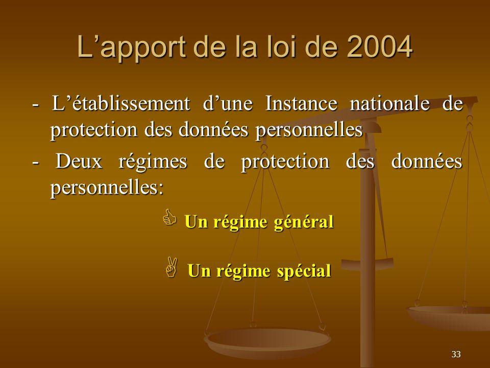 L'apport de la loi de 2004 - L'établissement d'une Instance nationale de protection des données personnelles.