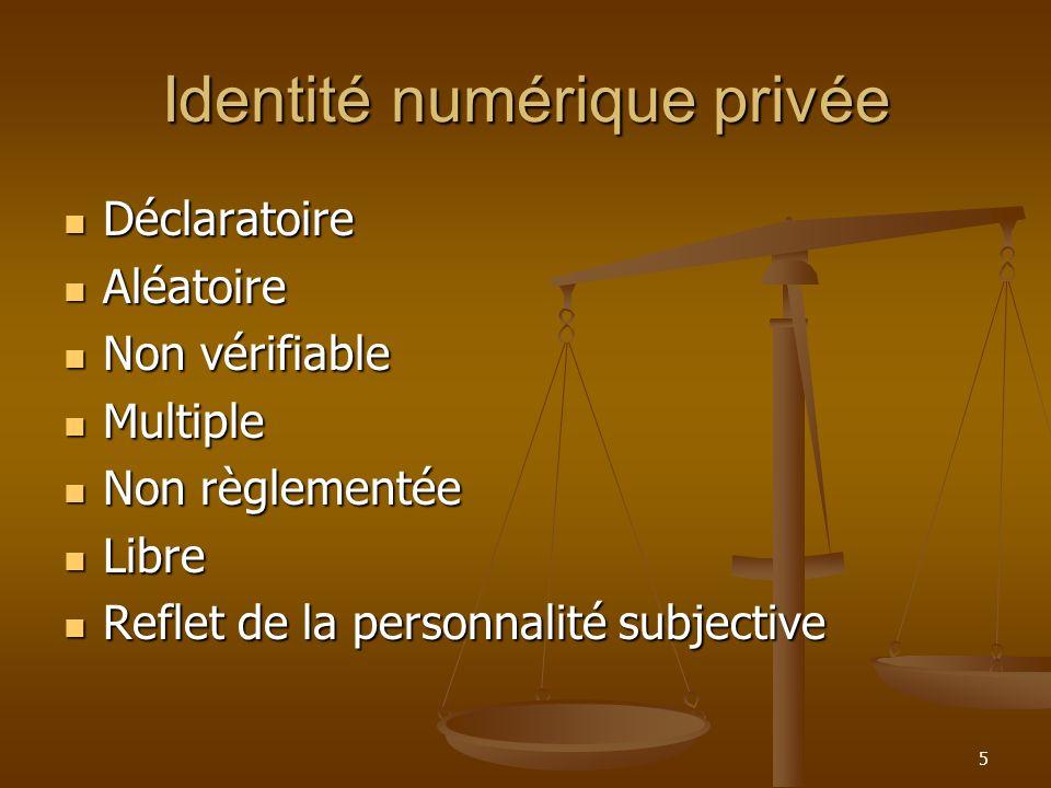 Identité numérique privée