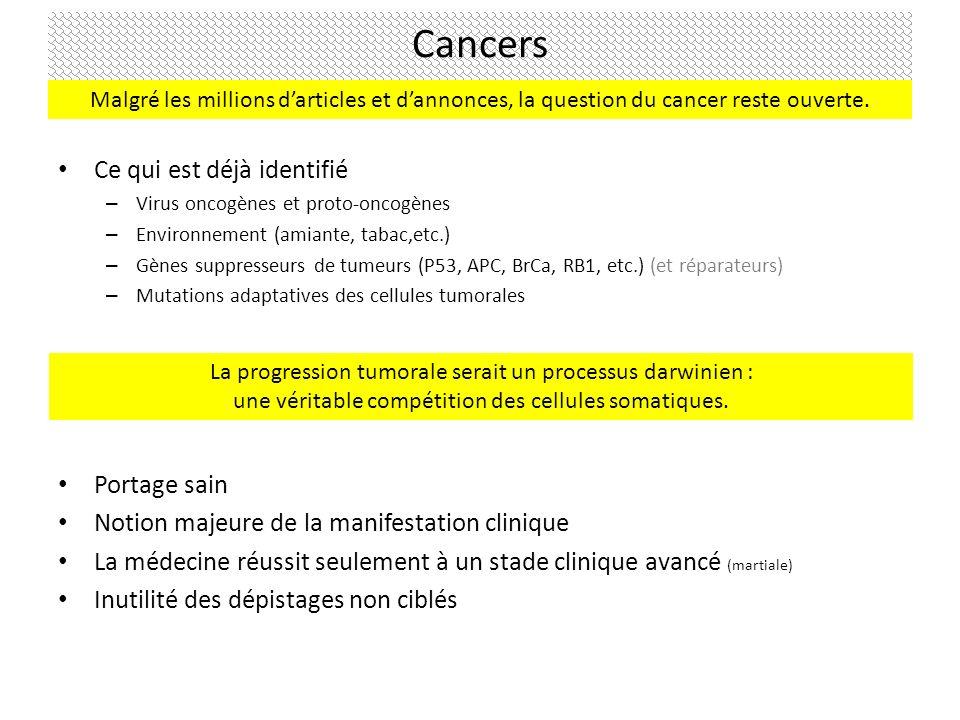 Cancers Ce qui est déjà identifié Portage sain