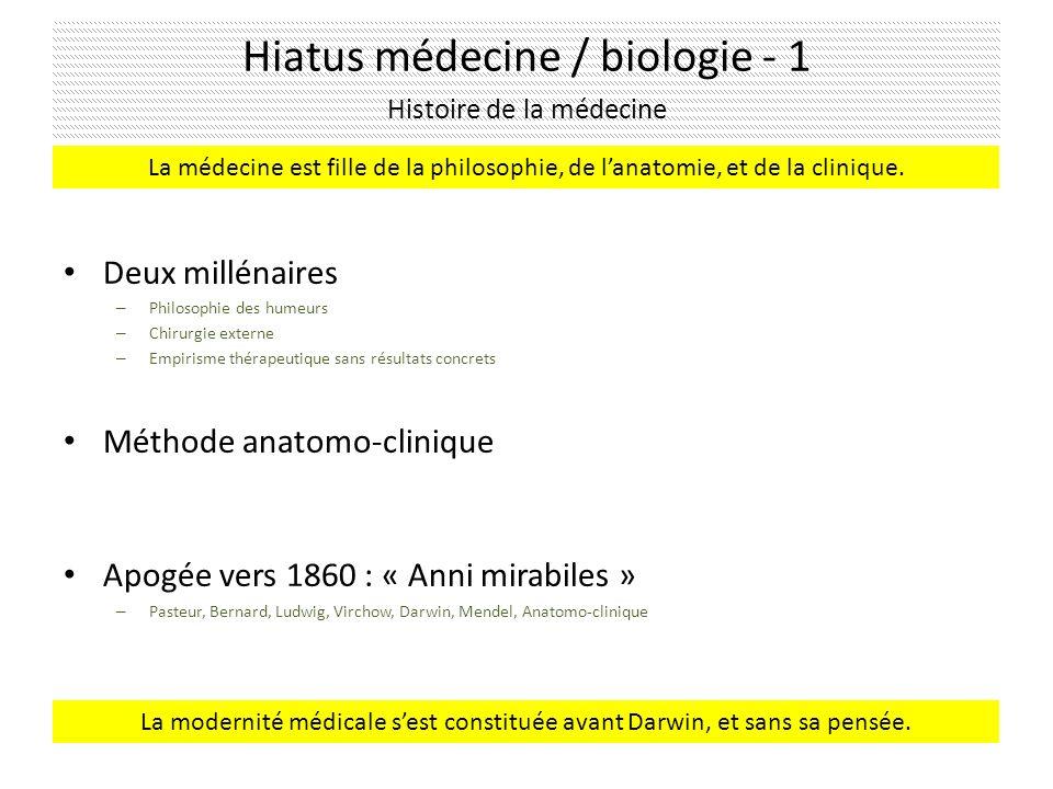 Hiatus médecine / biologie - 1