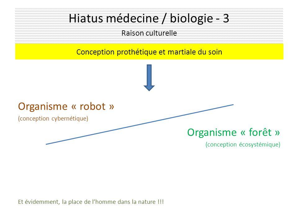 Hiatus médecine / biologie - 3