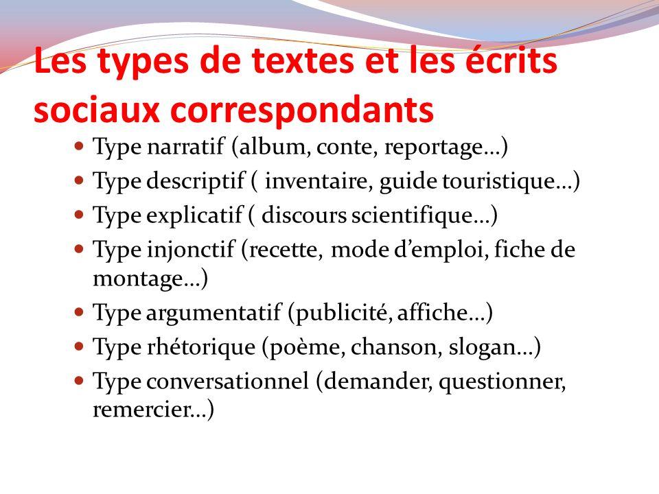 Les types de textes et les écrits sociaux correspondants