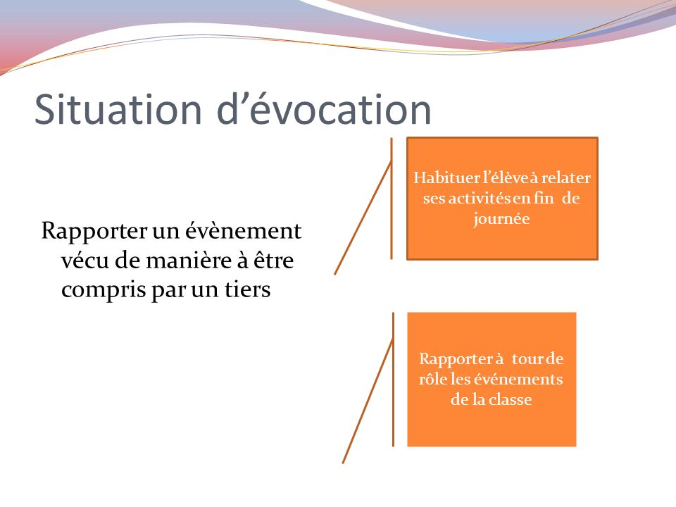 Situation d'évocation