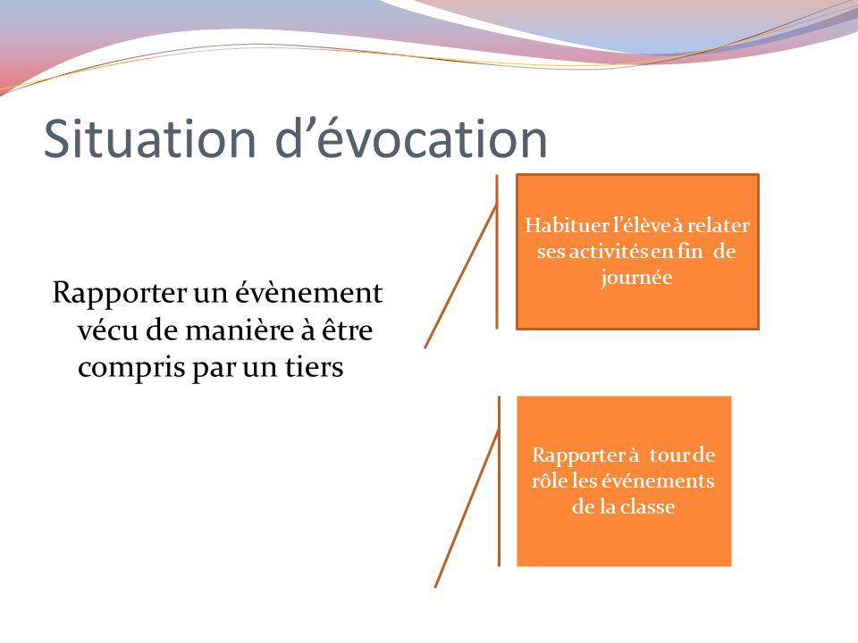 Situation d'évocation