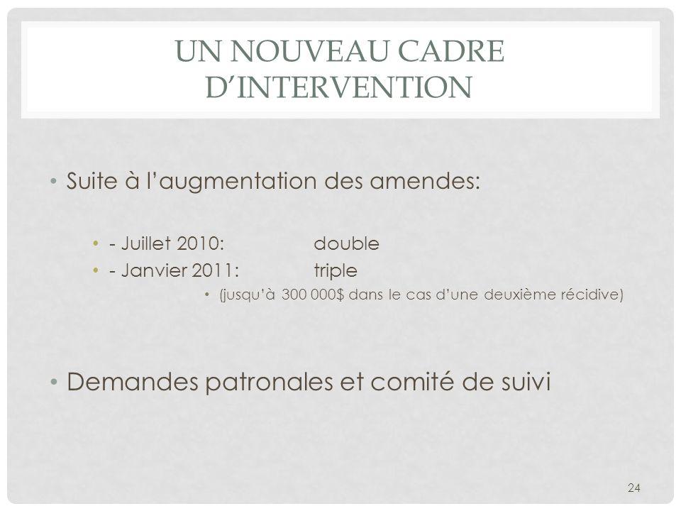 Un nouveau cadre d'intervention