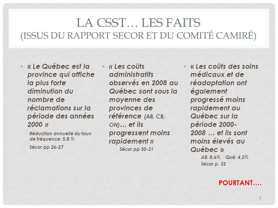 La csst… LES FAITS (ISSUS DU RAPPORT SECOR ET DU COMITÉ CAMIRÉ)
