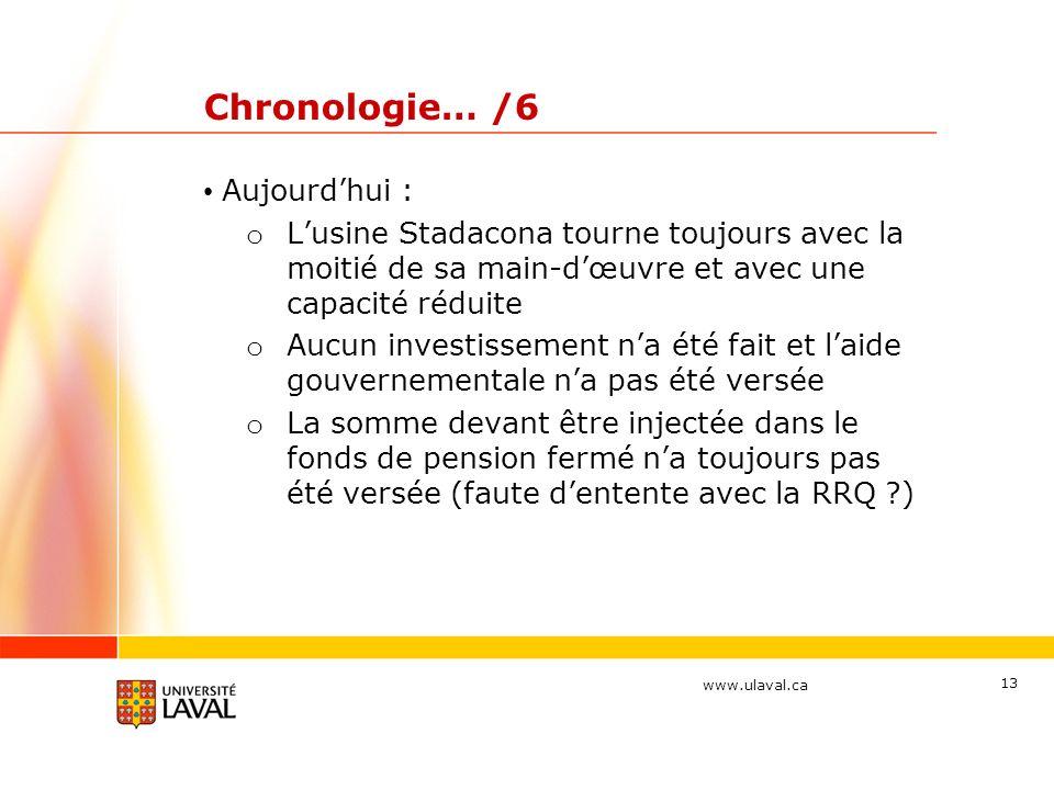Chronologie… /6 Aujourd'hui :