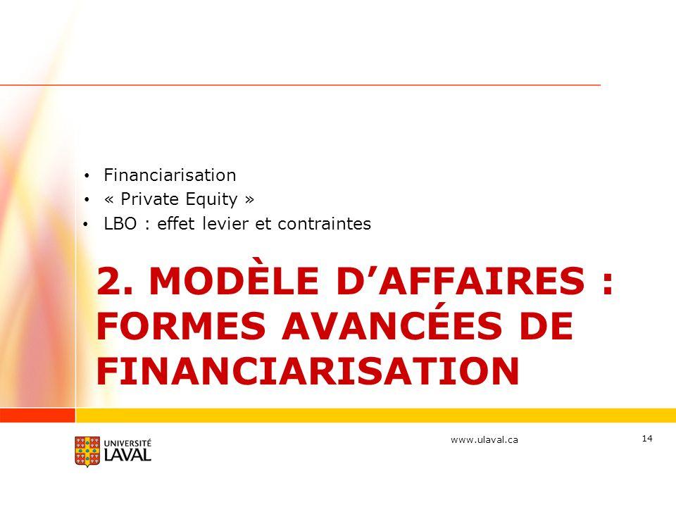 2. Modèle d'affaires : Formes avancées de financiarisation