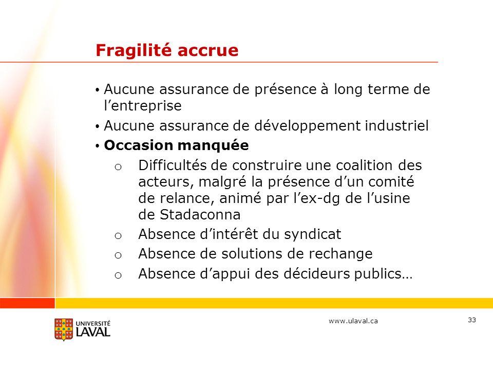 Fragilité accrue Aucune assurance de présence à long terme de l'entreprise. Aucune assurance de développement industriel.