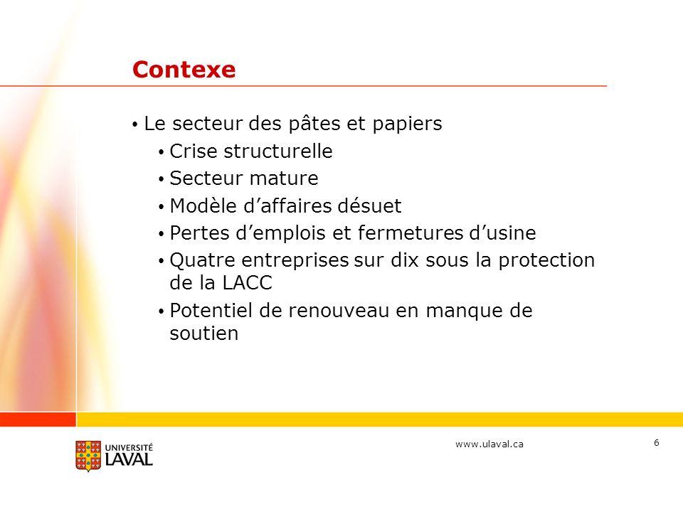 Contexe Le secteur des pâtes et papiers Crise structurelle