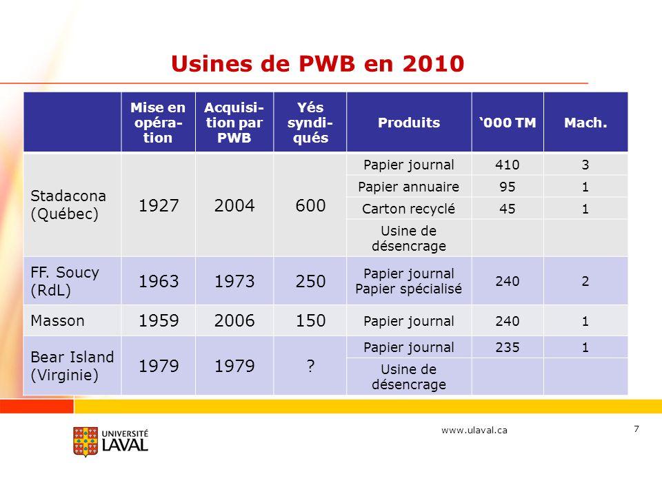 Usines de PWB en 2010 Mise en opéra-tion. Acquisi-tion par PWB. Yés syndi-qués. Produits. '000 TM.