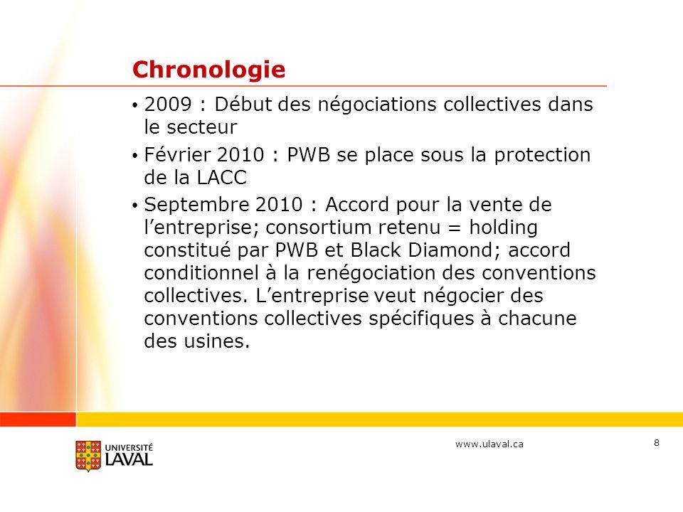 Chronologie 2009 : Début des négociations collectives dans le secteur