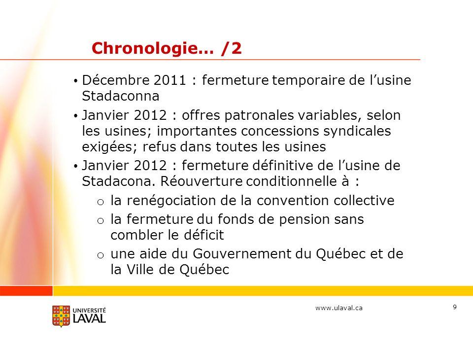 Chronologie… /2 Décembre 2011 : fermeture temporaire de l'usine Stadaconna.
