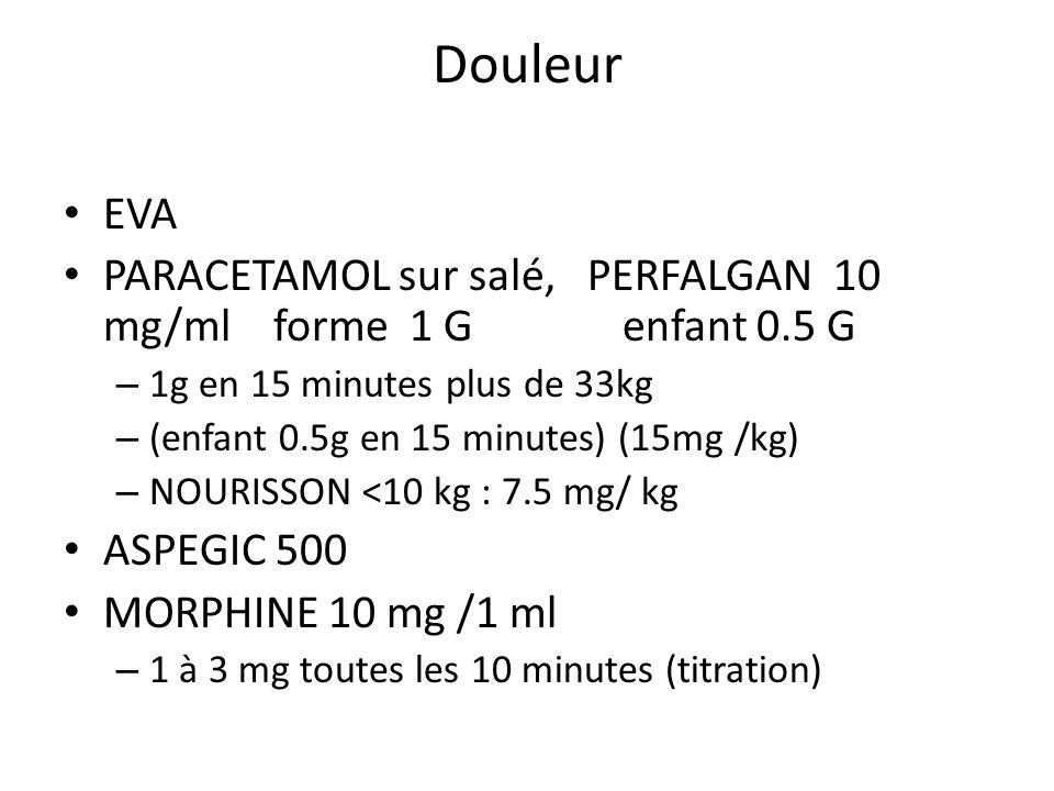 Douleur EVA. PARACETAMOL sur salé, PERFALGAN 10 mg/ml forme 1 G enfant 0.5 G. 1g en 15 minutes plus de 33kg.