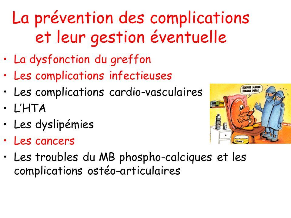La prévention des complications et leur gestion éventuelle