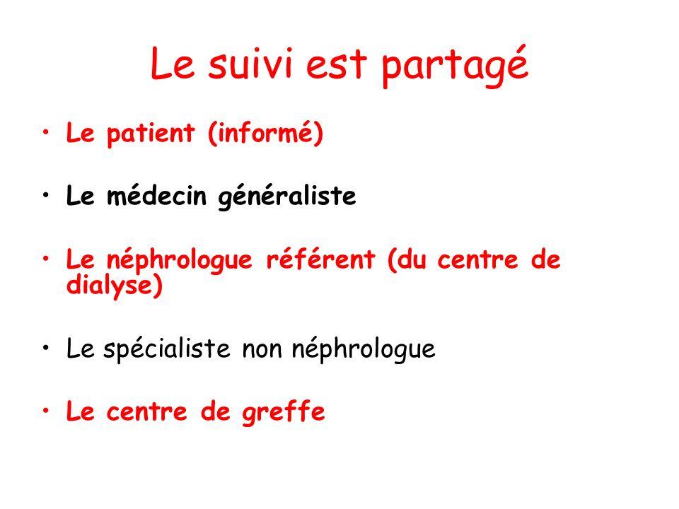 Le suivi est partagé Le patient (informé) Le médecin généraliste