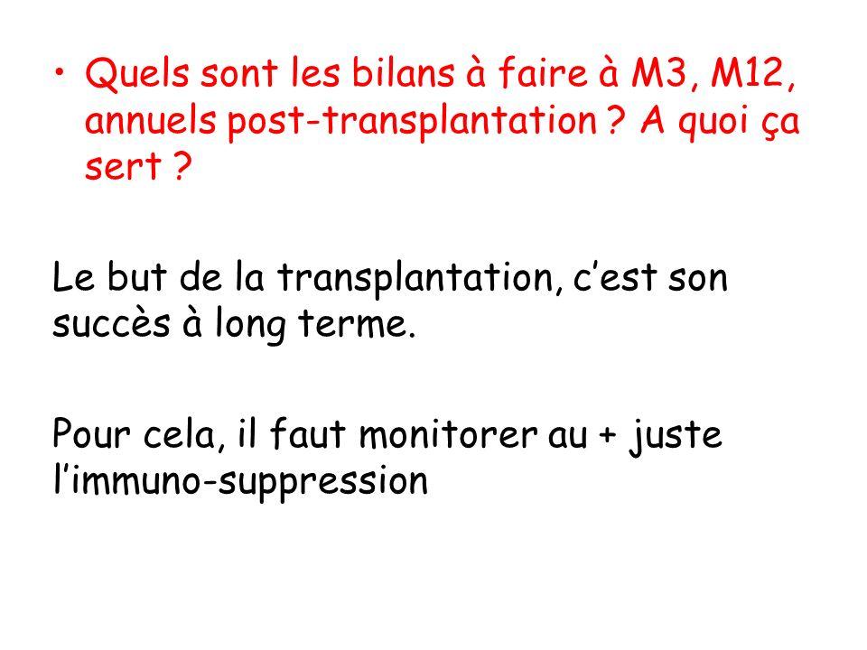 Quels sont les bilans à faire à M3, M12, annuels post-transplantation