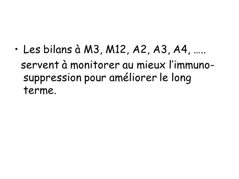 Les bilans à M3, M12, A2, A3, A4, …..servent à monitorer au mieux l'immuno-suppression pour améliorer le long terme.