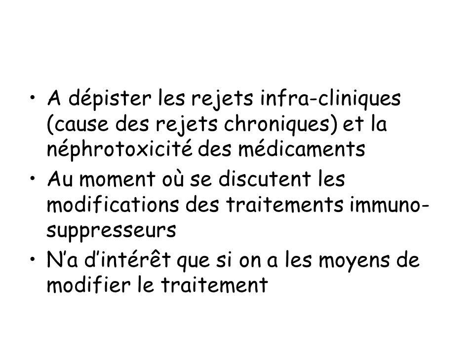 A dépister les rejets infra-cliniques (cause des rejets chroniques) et la néphrotoxicité des médicaments
