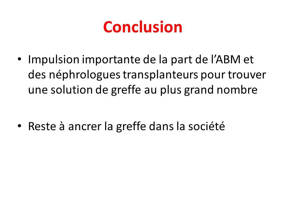ConclusionImpulsion importante de la part de l'ABM et des néphrologues transplanteurs pour trouver une solution de greffe au plus grand nombre.