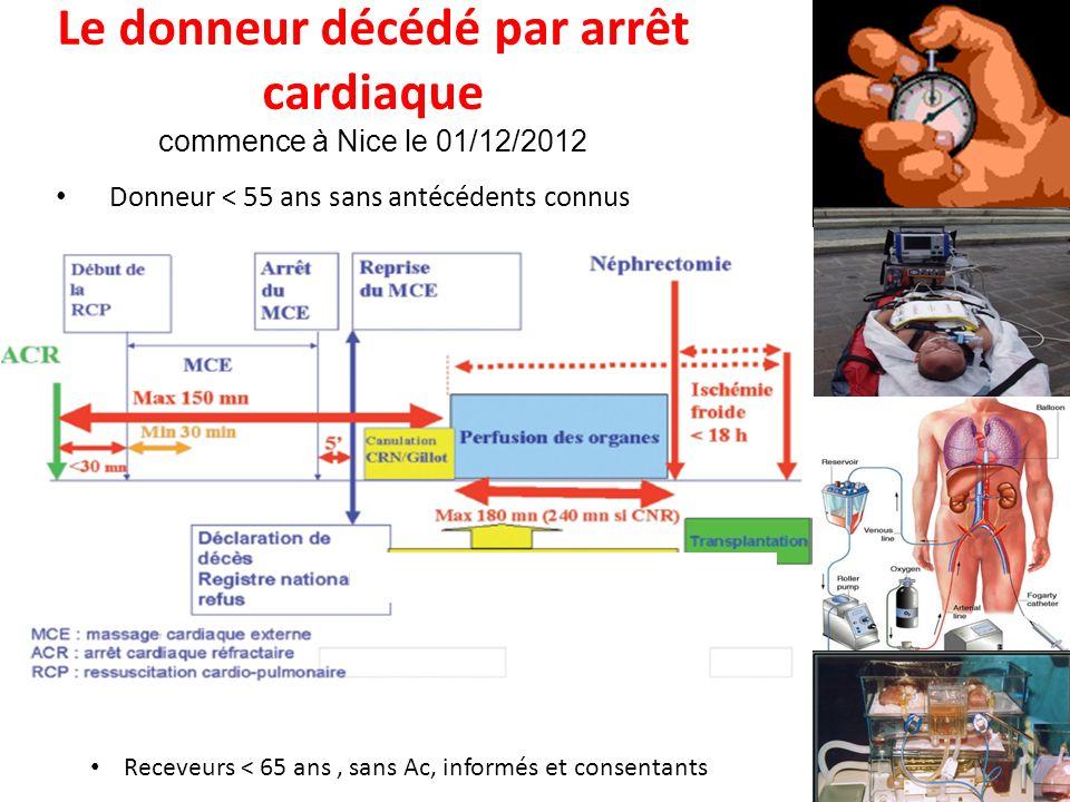 Le donneur décédé par arrêt cardiaque commence à Nice le 01/12/2012