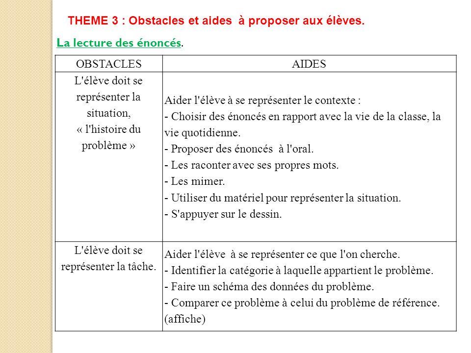 THEME 3 : Obstacles et aides à proposer aux élèves.