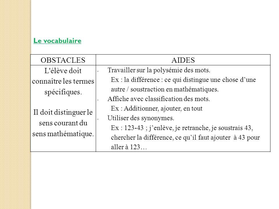 L élève doit connaître les termes spécifiques.