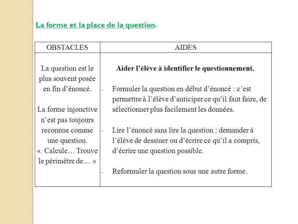 La forme et la place de la question. OBSTACLES AIDES