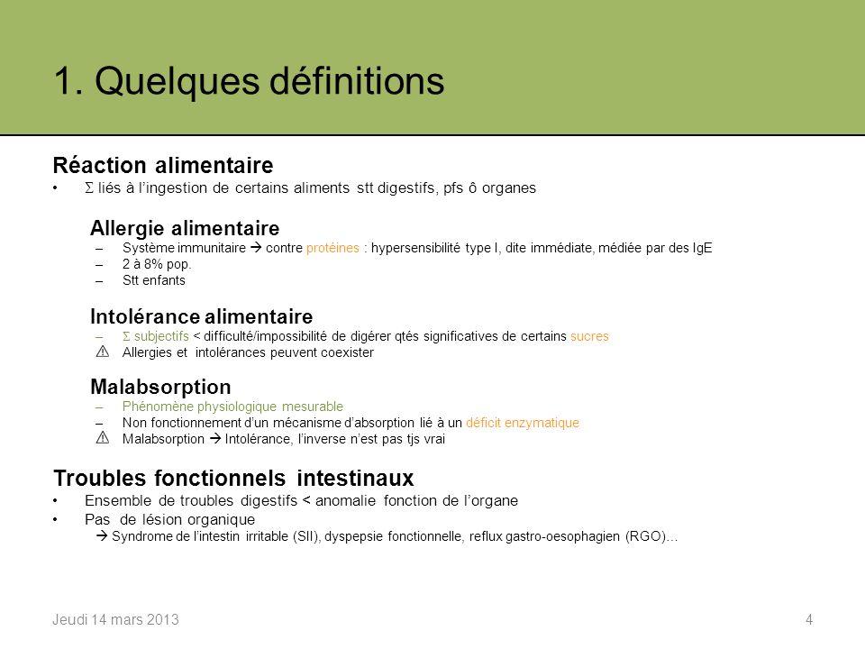 1. Quelques définitions Réaction alimentaire