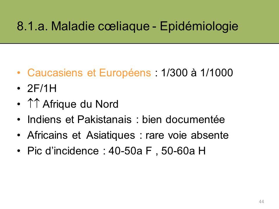 8.1.a. Maladie cœliaque - Epidémiologie