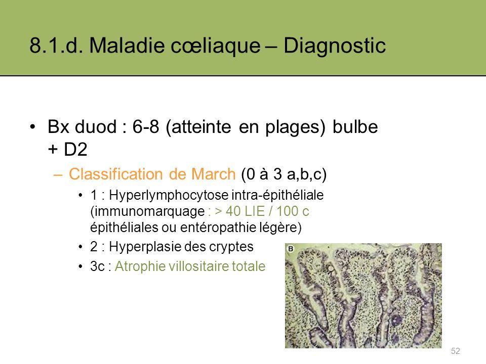 8.1.d. Maladie cœliaque – Diagnostic