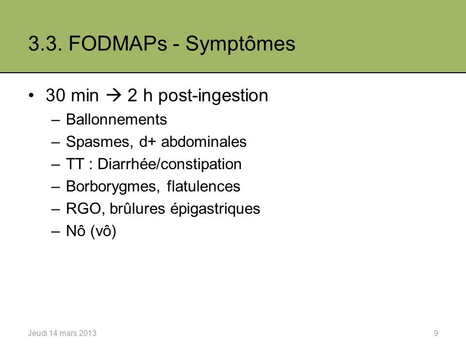 3.3. FODMAPs - Symptômes 30 min  2 h post-ingestion Ballonnements