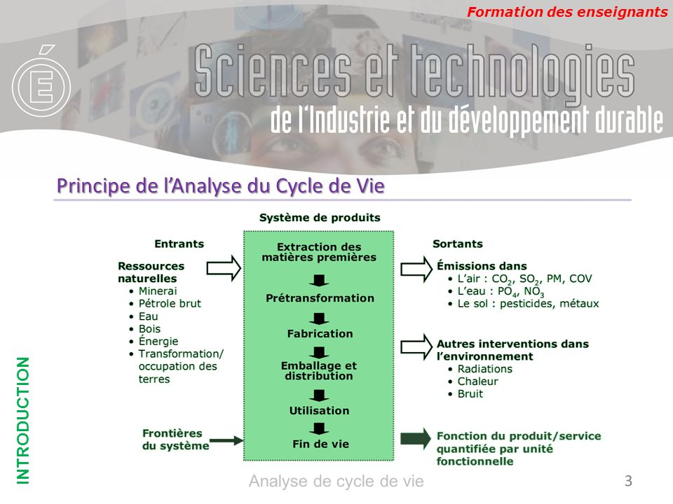 Principe de l'Analyse du Cycle de Vie