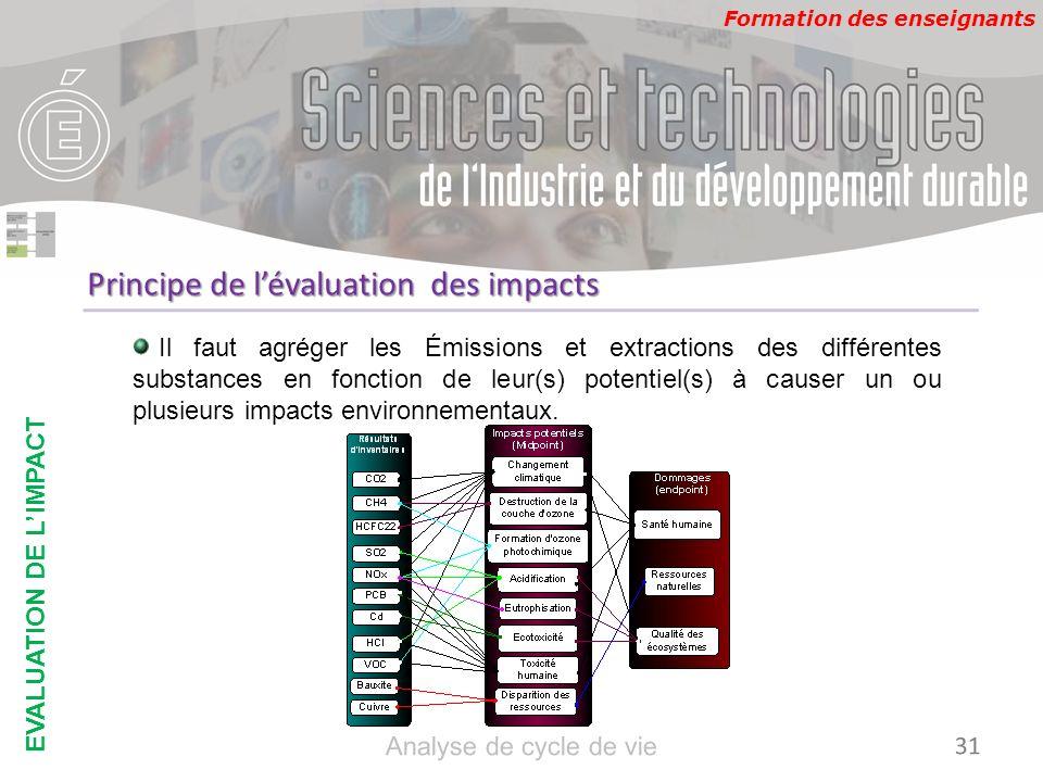 EVALUATION DE L'IMPACT