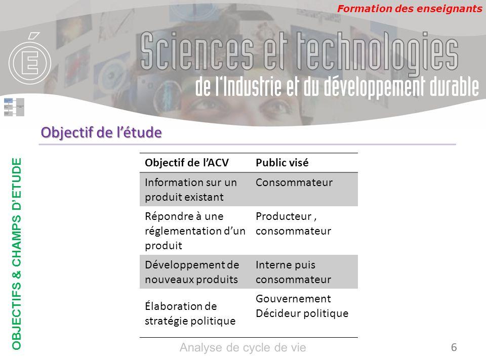 OBJECTIFS & CHAMPS D'ETUDE