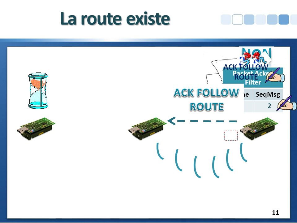 La route existe ACK FOLLOW ROUTE ACK FOLLOW ROUTE Packet Acked Filter