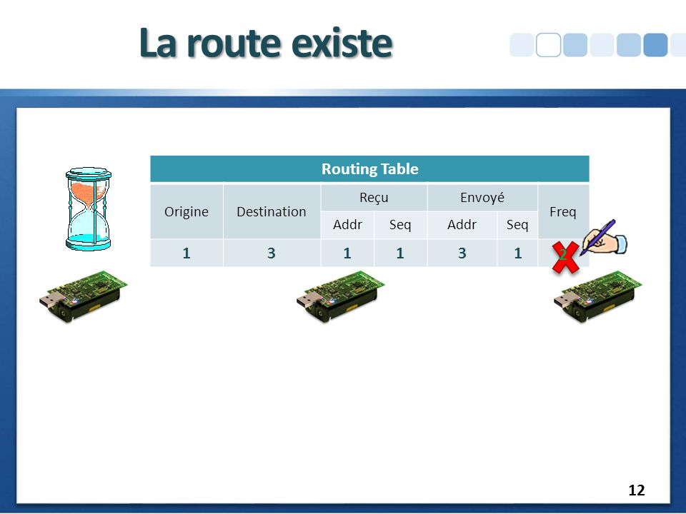 La route existe Routing Table 1 3 2 12 Origine Destination Reçu Envoyé