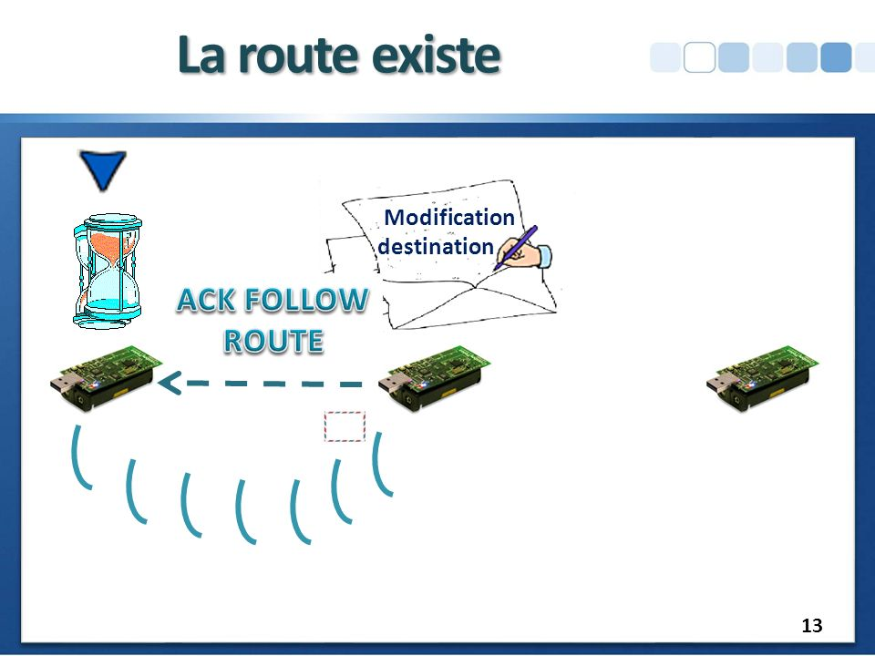 La route existe Modification destination ACK FOLLOW ROUTE 13