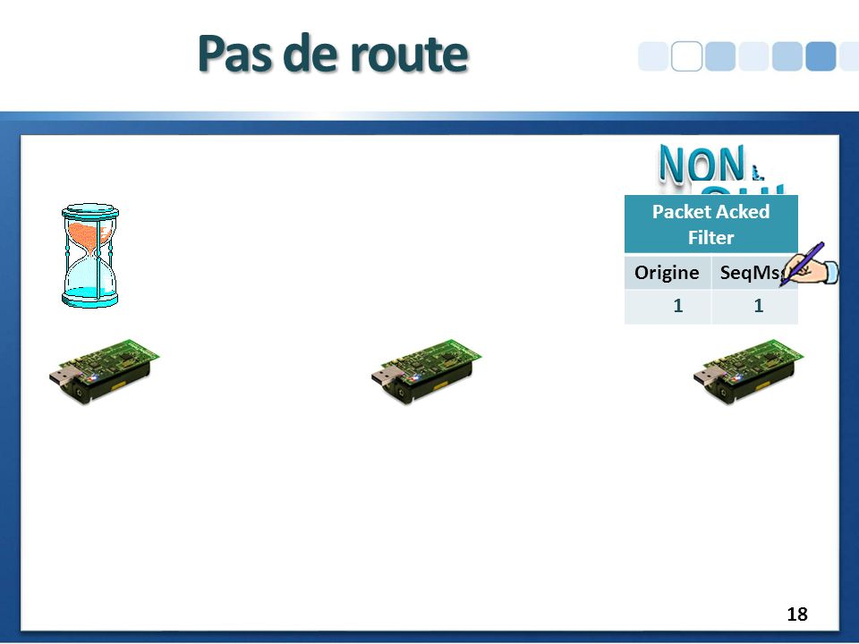 Pas de route Packet Acked Filter Origine SeqMsg Target 1 1 18