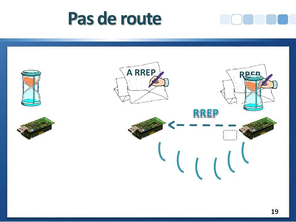 Pas de route A RREP RREP RREP 19