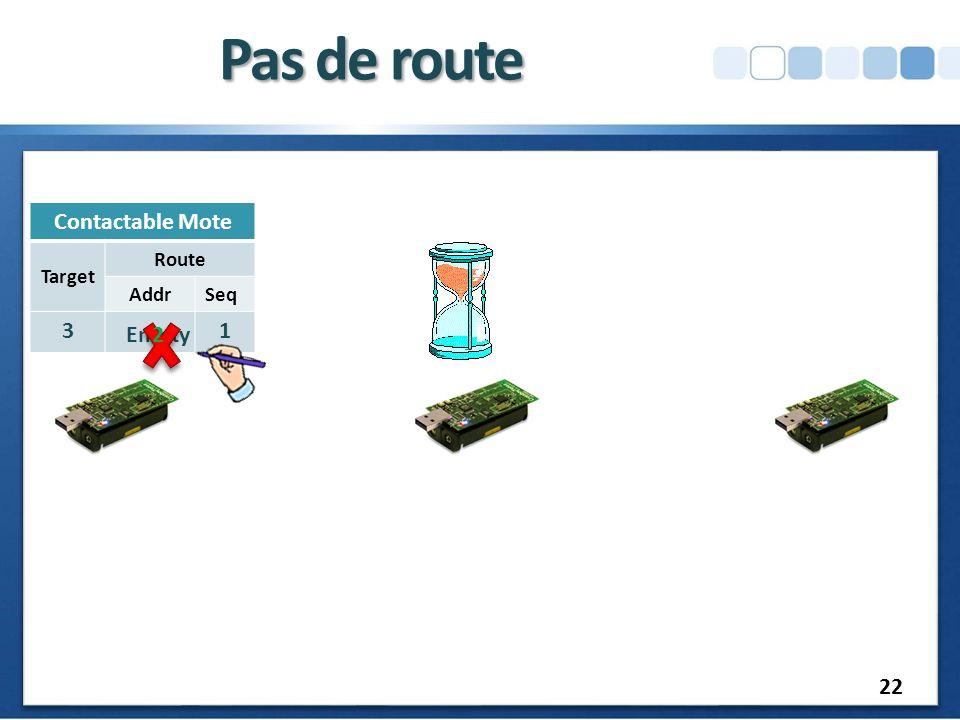 Pas de route Contactable Mote Target Route Addr Seq 3 1 Empty 2 22
