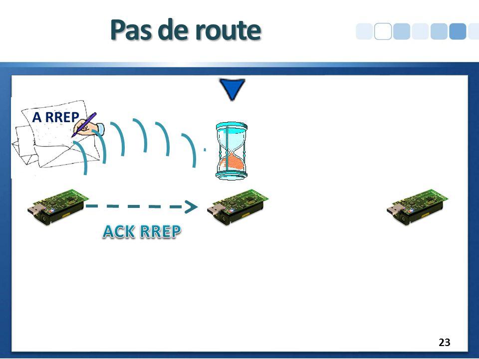 Pas de route A RREP ACK RREP 23