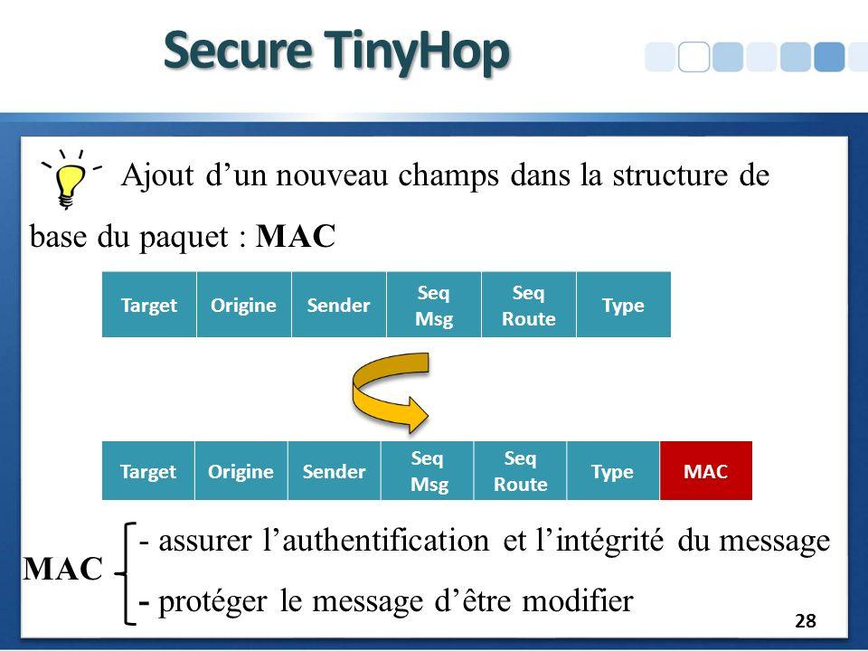 Secure TinyHop Ajout d'un nouveau champs dans la structure de base du paquet : MAC. - assurer l'authentification et l'intégrité du message.