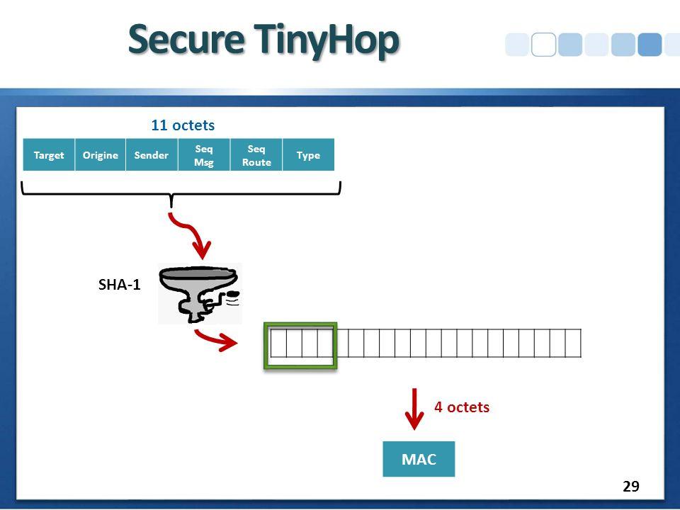 Secure TinyHop 11 octets MAC SHA-1 4 octets 29 Target Origine Sender