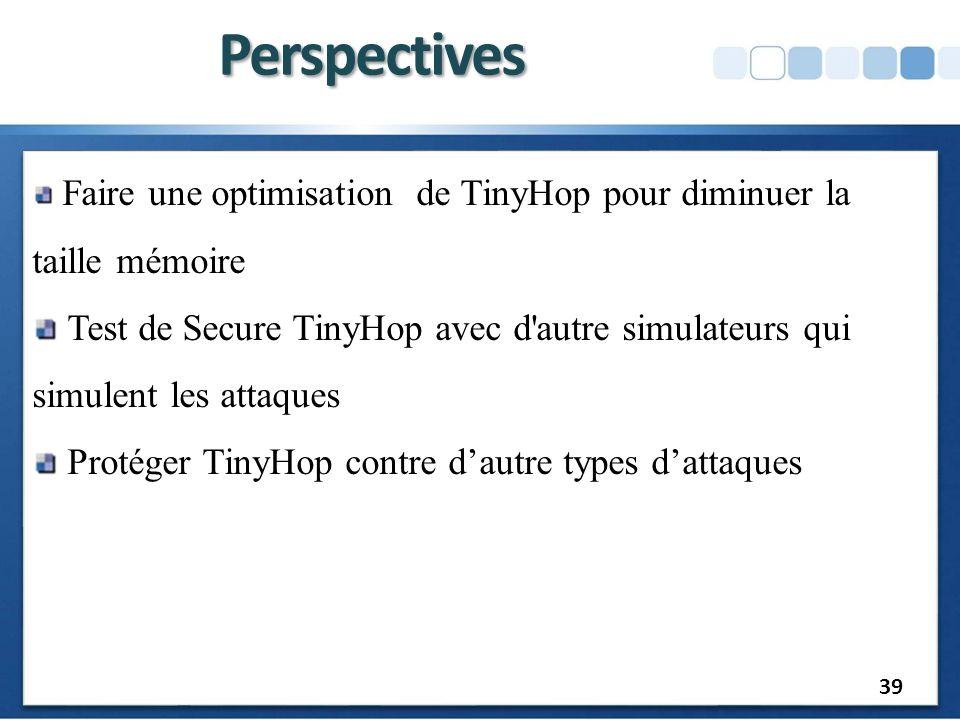 Perspectives Faire une optimisation de TinyHop pour diminuer la taille mémoire.