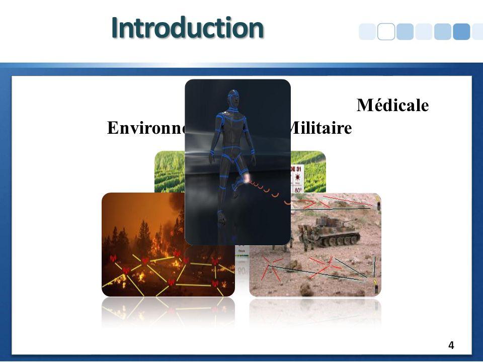 Introduction Médicale Environnement Militaire Agriculture 4