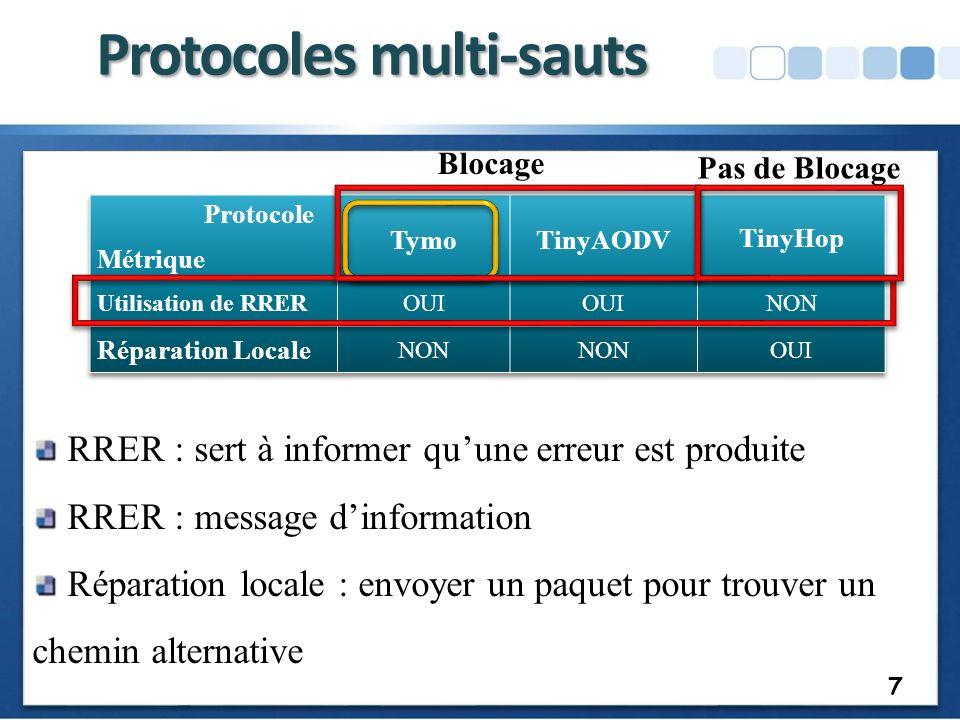 Protocoles multi-sauts