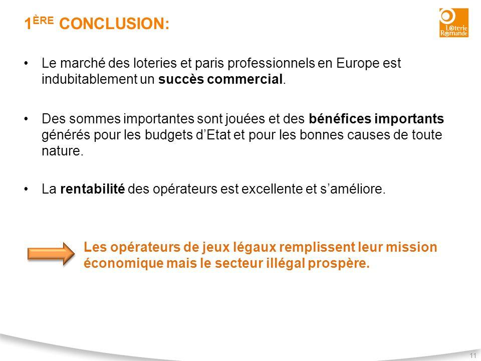 1ère conclusion: Le marché des loteries et paris professionnels en Europe est indubitablement un succès commercial.