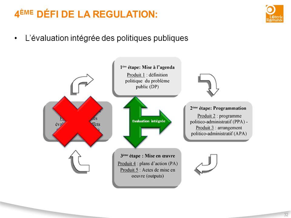 4ème défi de la regulation: