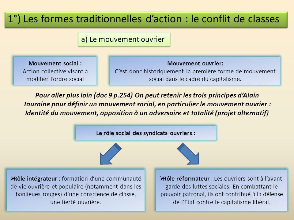 Le rôle social des syndicats ouvriers :